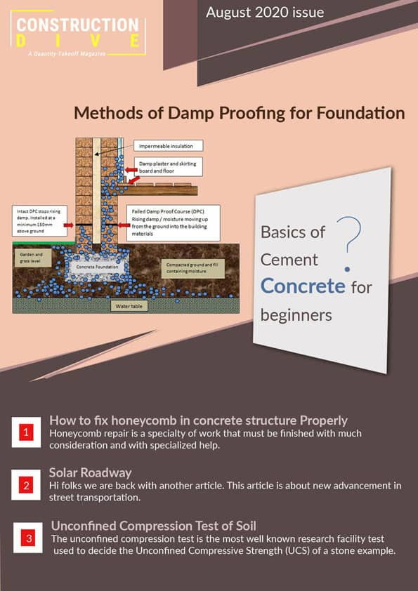 Methods of Damp Proofing for Foundation.