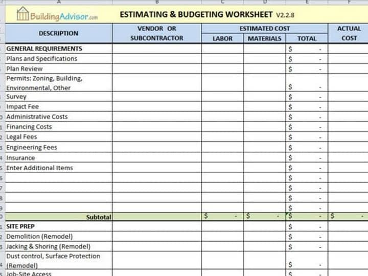 Top 5 Design and Construction Cost Estimation Templates