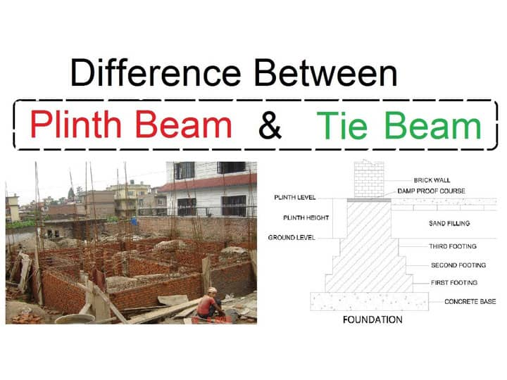 Plinth Beams Vs Tie Beams