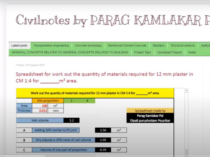 12mm Plaster Work Checklist & Spreadsheet
