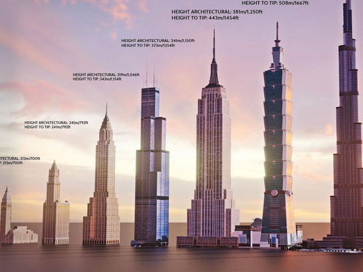 2021 Tallest Buildings under Construction in Each Continent