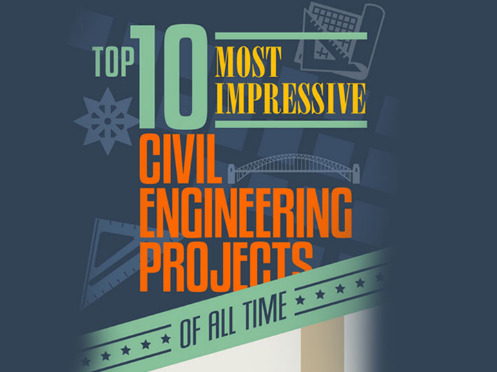 Top 10 Big Engineering Projects Around the World