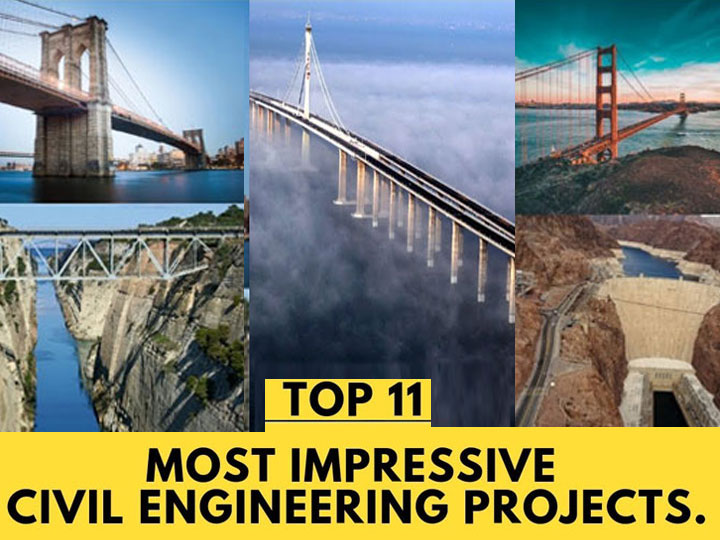 World's 10 Most Impressive Constructions