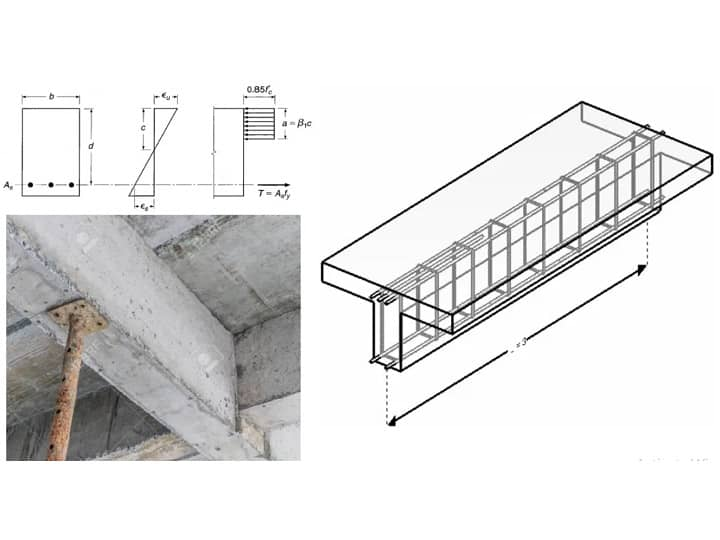 Calculating Load-bearing Capacity of Existing Beams