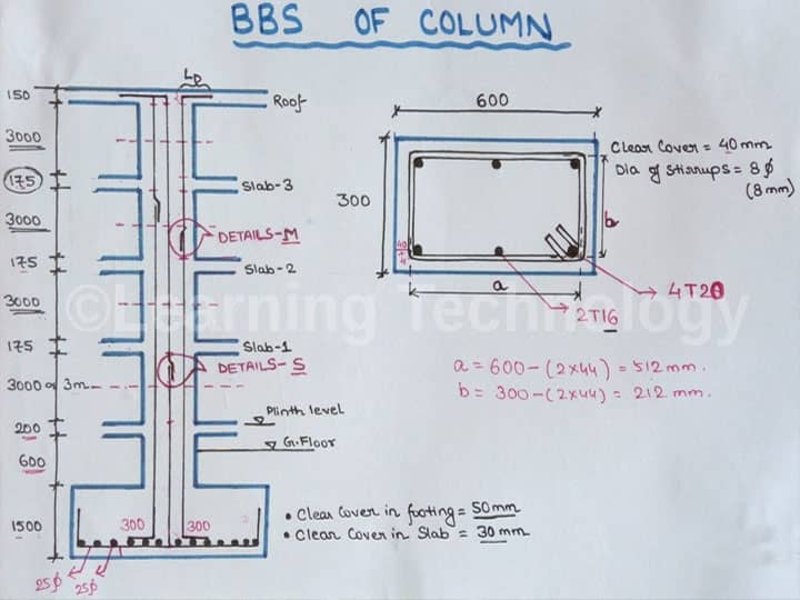 Calculating the Bar Bending Schedule (BBS) of Columns